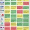 A Comprehensive Guide to Social Media Platforms